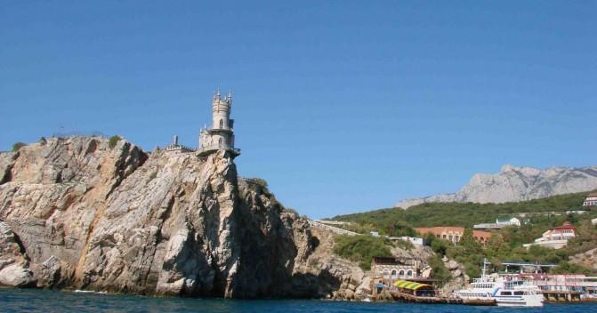 Что посмотреть на яхте в Крыму